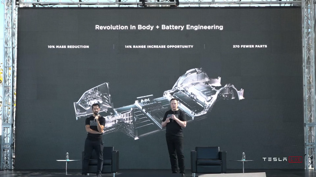 Tesla structural battery - Battery Day 2020