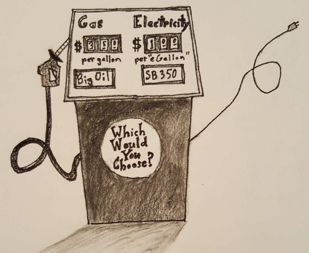 'Which would you choose: Gas or Electric?' California SB 350 [via Natural Resources Defense Council]